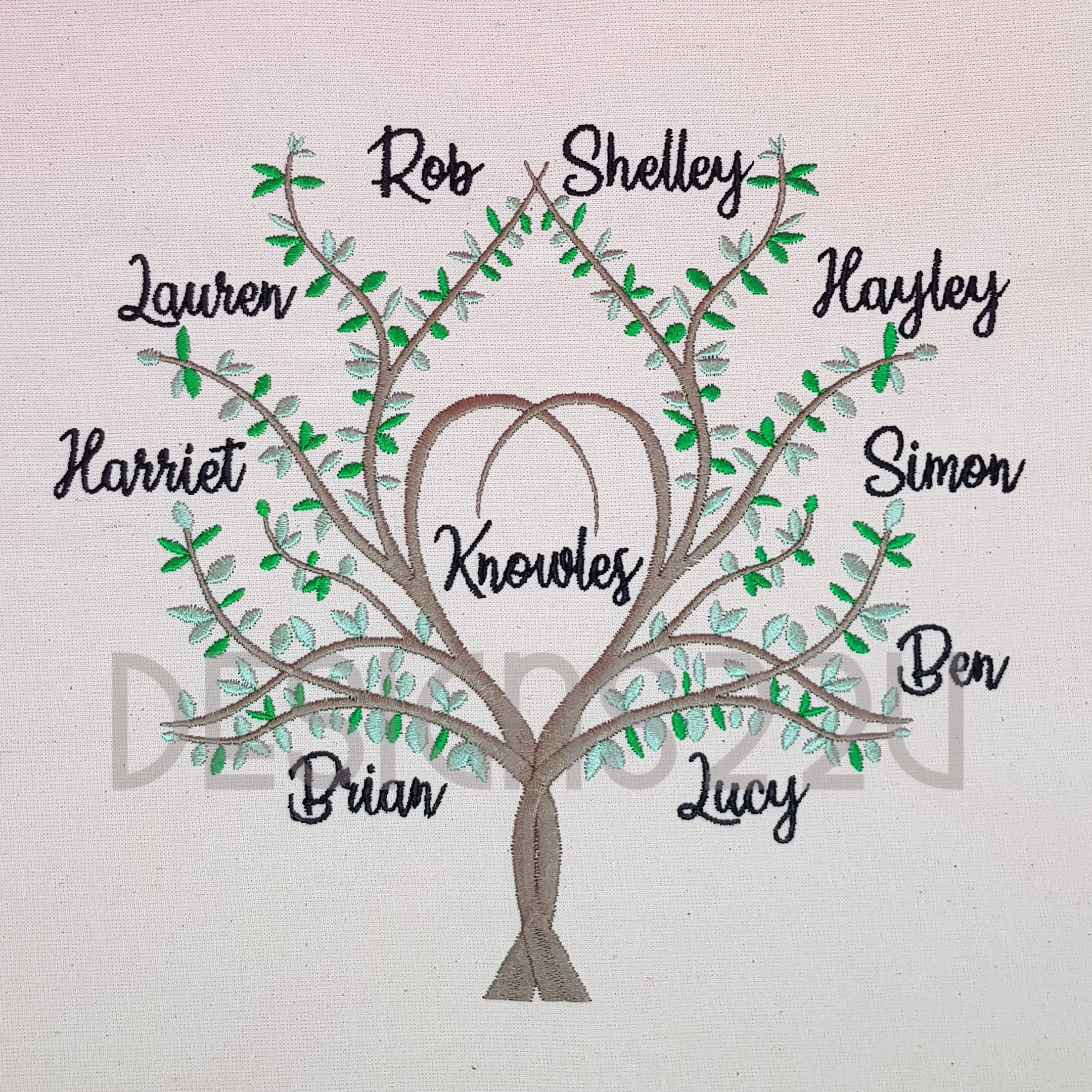 It's just a graphic of Dramatic Family Tree Image